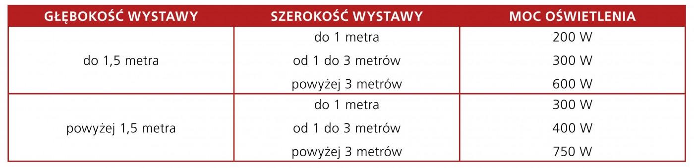 witryna1